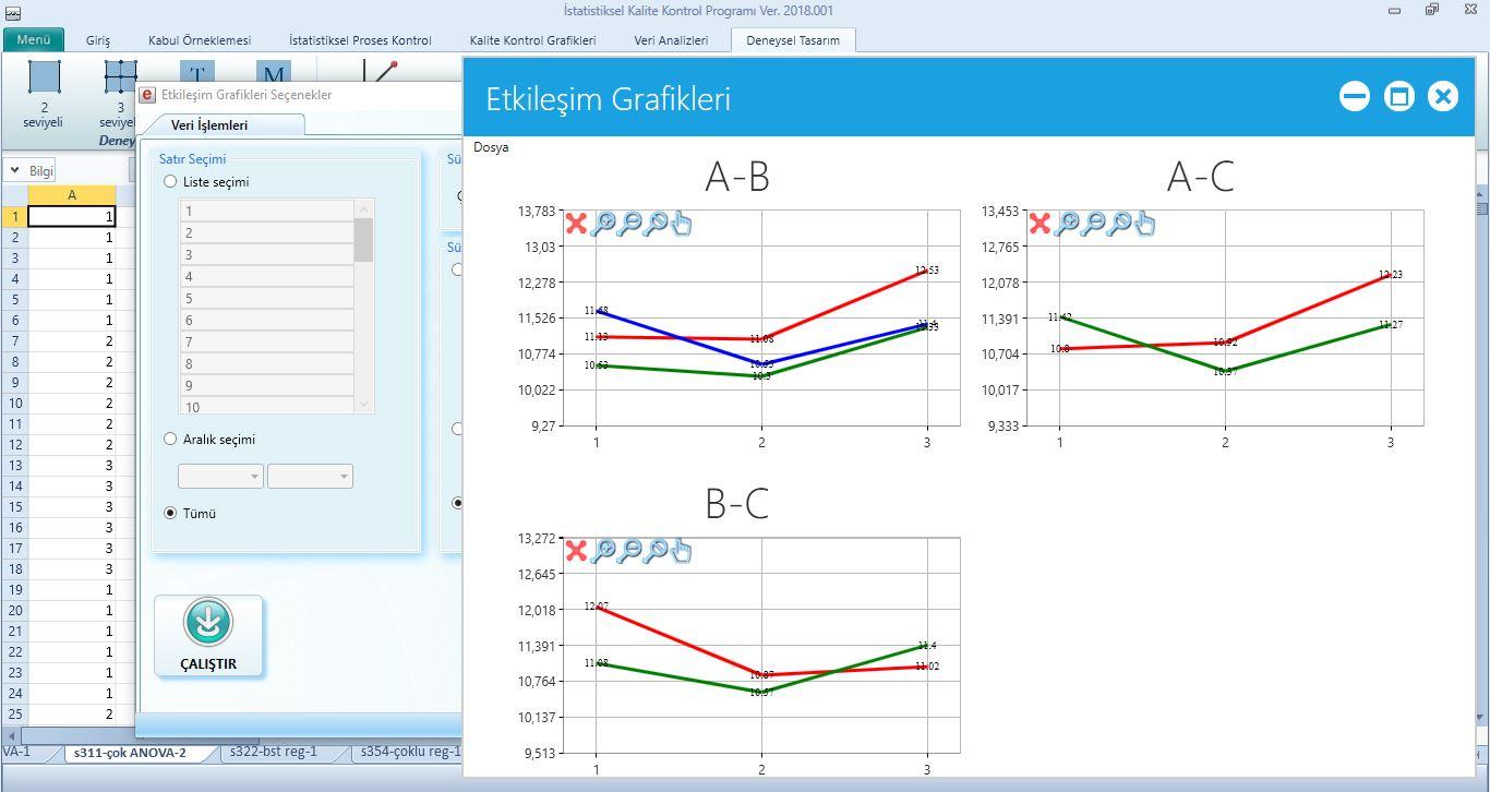 Etkileşim grafikleri 2
