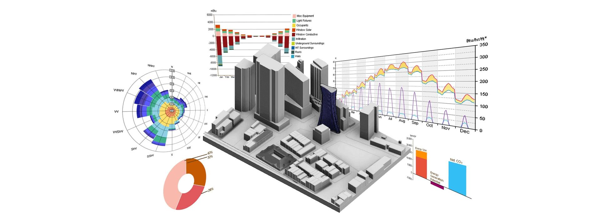 grafiksel-veri-analizi